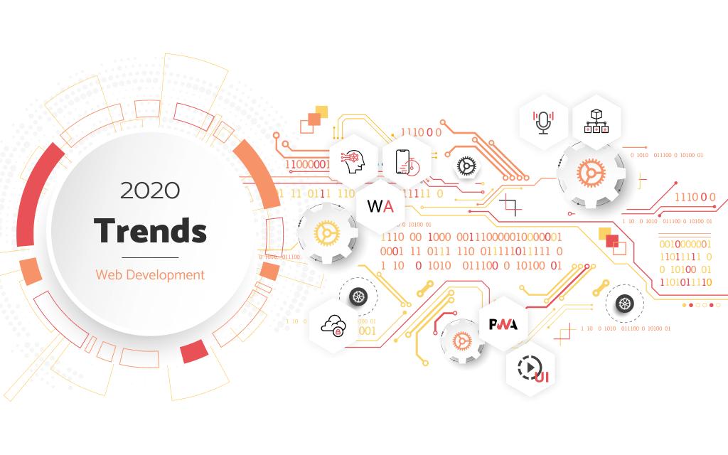 Latest web development technology trends 2021